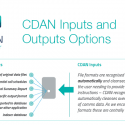 CDAN Indexer