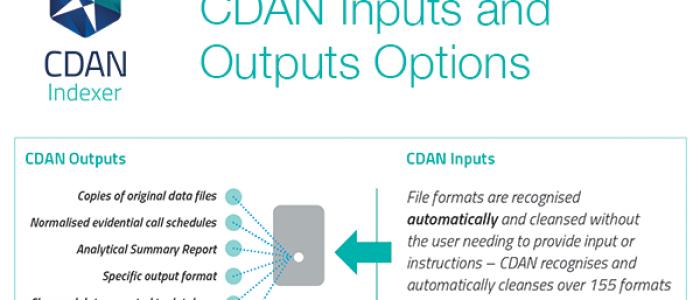 CDAN Indexer